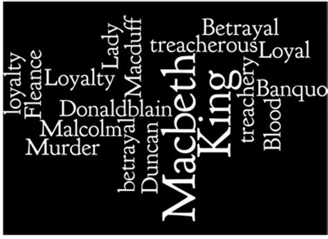 themes shown in macbeth macbeth theme loyalty home