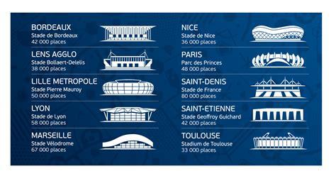 Calendrier Stade De Tarifs Calendrier Tout Savoir Pour Acheter Vos Billets