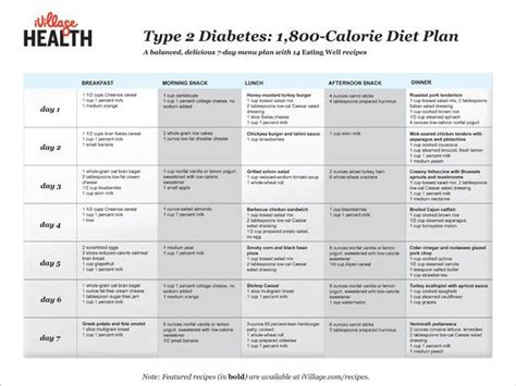 printable diet plan for diabetics 17 best images about diabetic recipes on pinterest renal