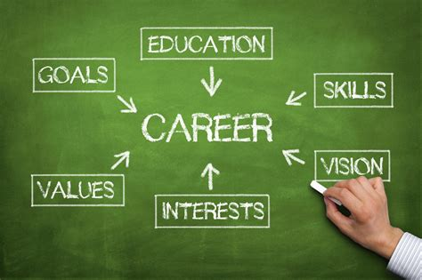 10 alternative careers to pursue with a hospitality