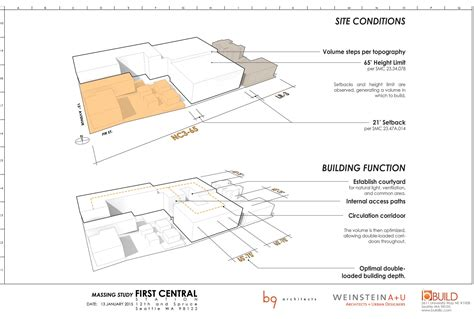 residential layout definition the importance of urban mapping a site study at first