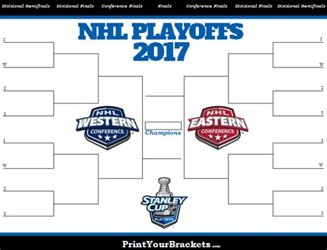 nhl playoff bracket template 2017 nhl playoff bracket playoff brackets