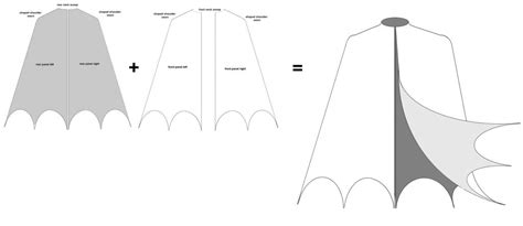 Non Profit Cosplay Batman Student Stage Production Page 4 Cape Template