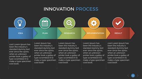 Innovation Process Keynote Presentation Template By Sananik Graphicriver Innovative Powerpoint Templates