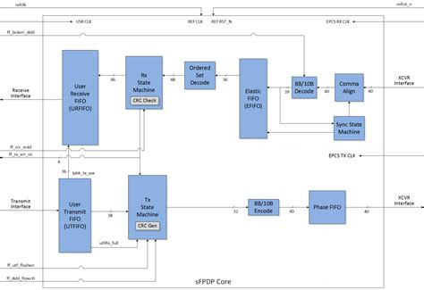 state machine diagram visio visio state machine diagram 28 images professional
