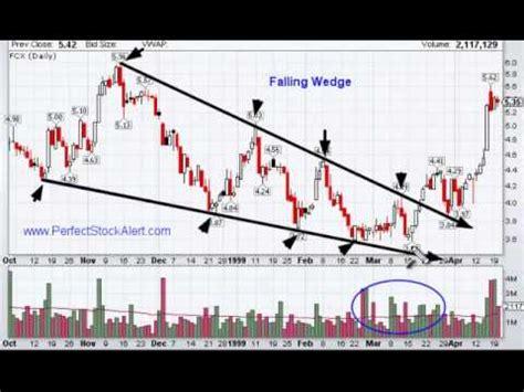 stock pattern alerts falling wedge chart pattern youtube