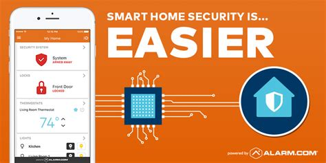 why a smart home security system coastline security
