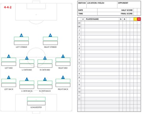 lineup card template word soccer formations and systems as lineup sheet templates