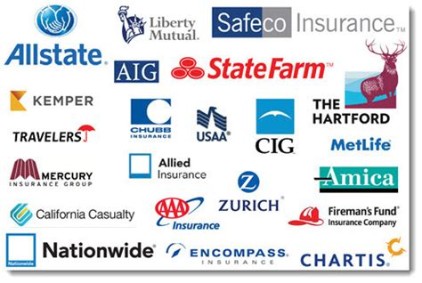 top house insurance companies top health insurance companies list 2016 in usa