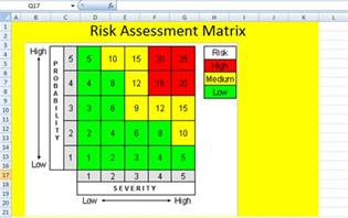 Risk Analysis Matrix Template by Excel Risk Assessment Matrix Template Format Project