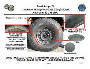 Tire Load Index Scale Hmmwv Tires Hmmwv In Scale