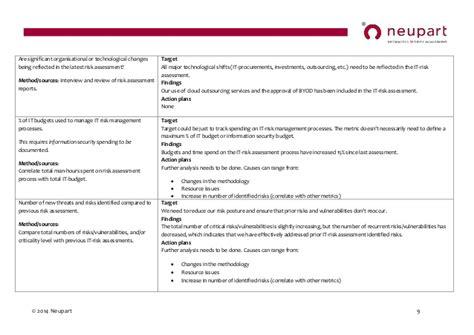 iso 27001 risk assessment template iso 27001 isms measurement