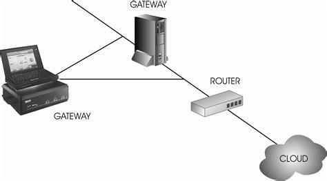 perangkat keras guna membuat jaringan lan perangkat jaringan komputer coputerized mj 28 sistem os