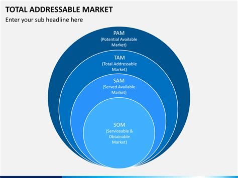 total addressable market powerpoint template sketchbubble