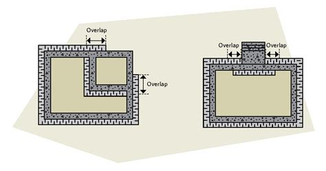 keeping the heat in chapter 6 basement insulation natural resources canada interior wall insulation requirements