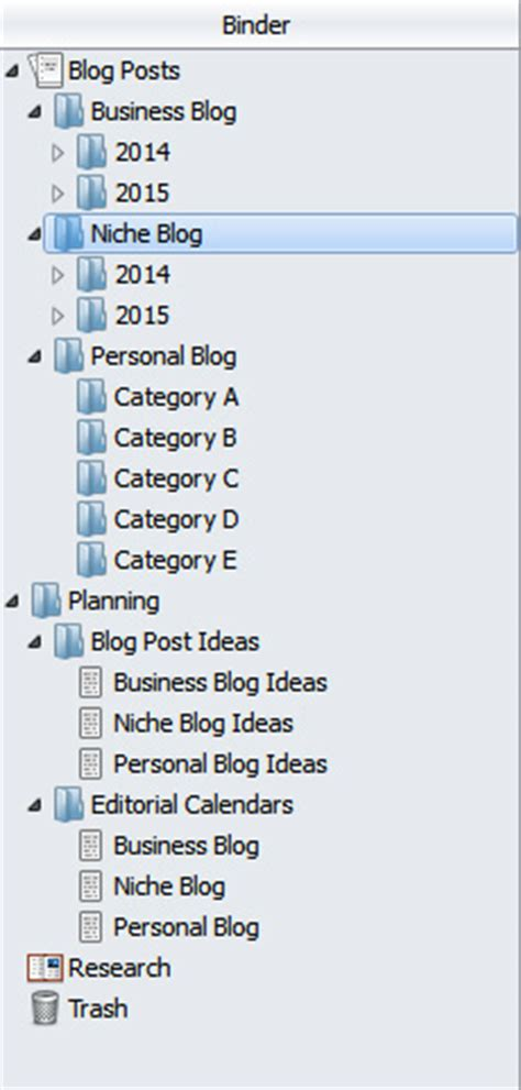 Free Scrivener Template For Bloggers Manage Multiple Blogs Scrivener Template