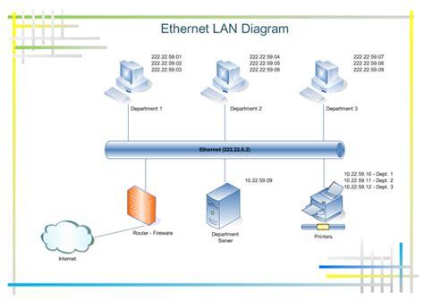 ethernet network diagram diagram an ethernet network