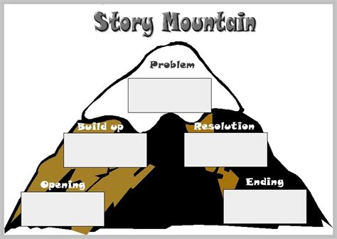 debbie s resource cupboard story mountain planning sheet