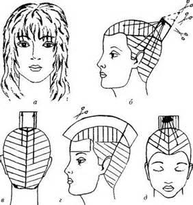 стрижка волос пошаговая инструкция