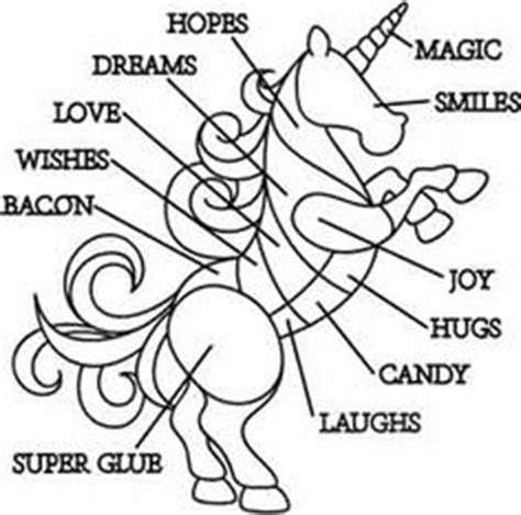unicorn diagram printable on threads embroidery designs