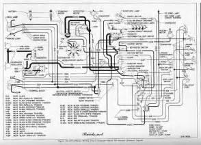roadmaster wiring diagram