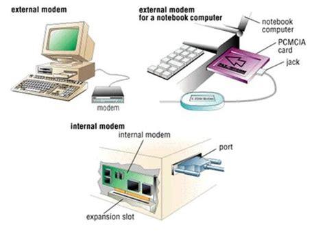 Modem Dan Gambarnya modem berbagi pengetahuan