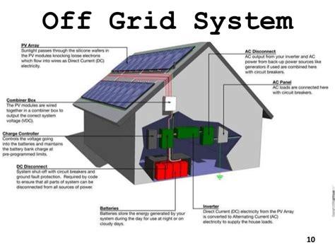 solar powered house ls solar powered house