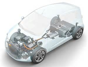Electric Motor Car Design