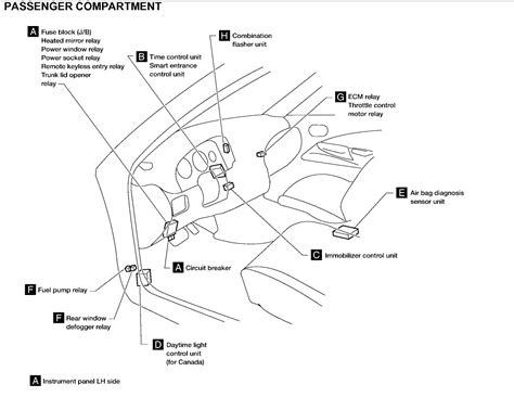 1989 nissan 240sx wiring harness 32 wiring diagram