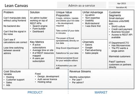 lean canvas word template lean startup adventure day 3 the business model