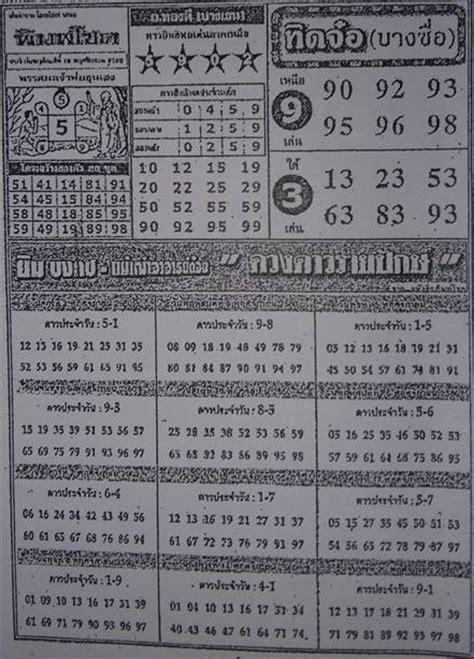 sattamatka kalyan matka madhurmatka milan night matka milan night result chart 18 12 2017 satta matka results