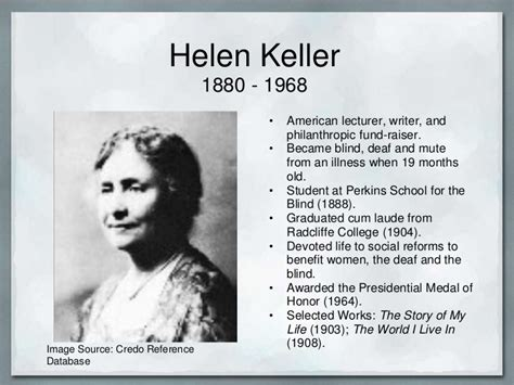 Name Banner Powerpoint Helen Keller Coloring Page For
