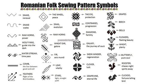 pattern against user meaning 17 best ideas about protection symbols on pinterest