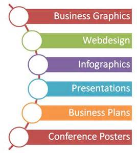 corporate poster design templates