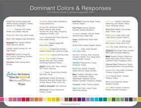color meanings using color at events endless events