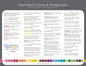 Color Meanings by Using Color At Events Endless Events