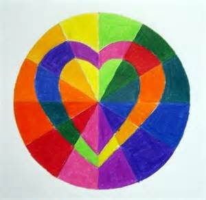 color wheel complementary complementary color wheel education