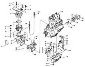 1978 arctic cat wiring diagram cat free printable