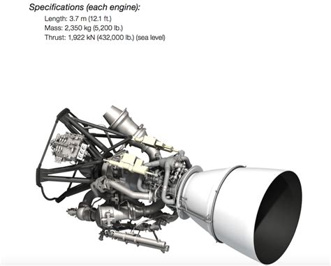 new engine meet the new engines of the antares rocket orbital atk