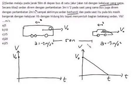Seri Fisika Dasar Mekanika Ed 5 related