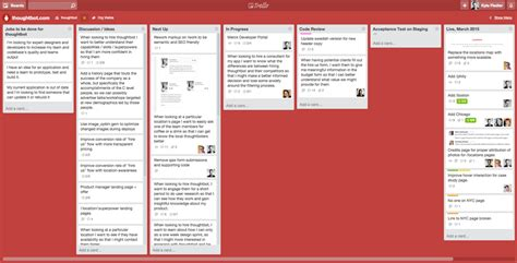How The Team At Thoughtbot Uses Trello For Product Design And Development Inspiration Trello Project Management Templates