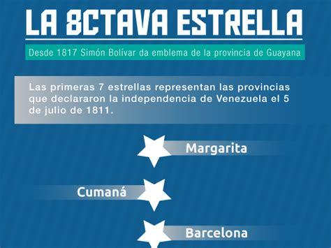 qu fue de estas 7 estrellas de la tv mexicana quin bandera de vzla no tiene 8 estrellas por capricho de