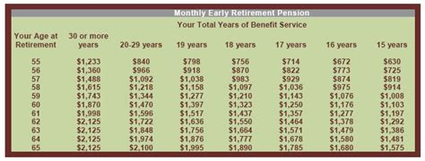 joint and survivor annuity tables annuityf joint and survivor annuity calculator