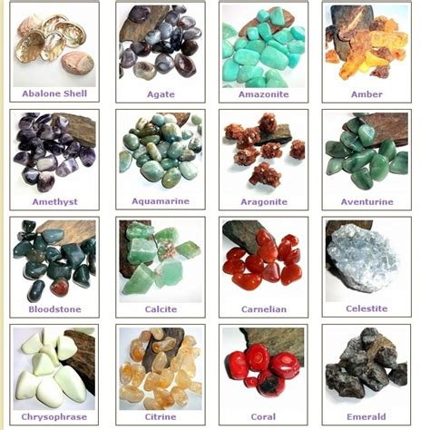 earthegy 187 blog archive 187 top 10 gemstones for new years