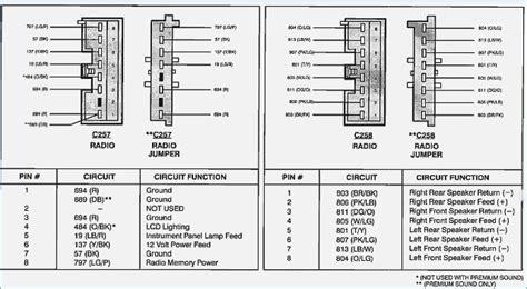 1992 ford f150 radio wiring diagram 1992 ford f150 radio wiring diagram anonymer info