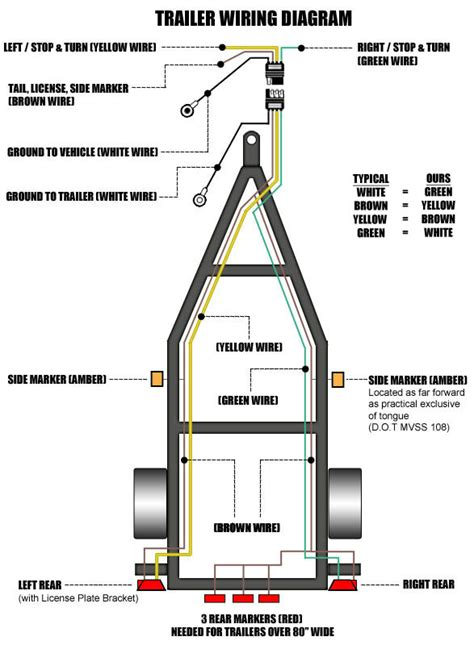 wire trailer lights wiring diagram get free image about