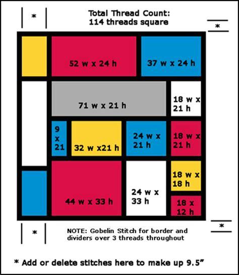 thread count whitworth thread chart wowkeyword