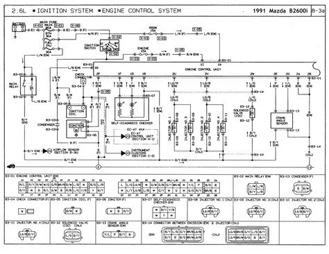mazda wiring diagram pdf wiring diagram with description