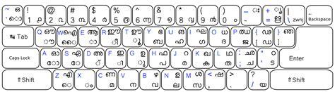 keyboard layout malayalam typing file inscript keyboard ml png wikimedia commons