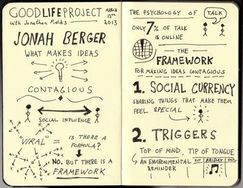 good biography ideas sketchnotes of good life project interview with jonah